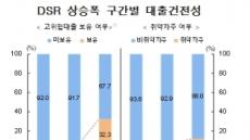 [한은 금융안정보고서] 자영업자 비은행 대출 60조원 돌파