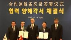 한국바이오협회, 한-중 바이오산업 협력 MOU 체결