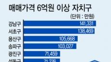 [임대등록 활성화 방안] 6억초과 주택은 세제혜택 제외 '보유세' 입에 담은 김현미장관