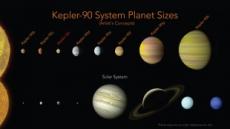 8개 행성 거느린 '또다른 태양계' 발견