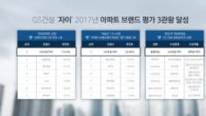"""""""GS건설 '자이'…브랜드 파워 그랜드 슬램 달성"""""""