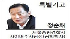 [특별기고-정순채 서울중랑경찰서 사이버수사팀장]'명예훼손 분쟁조정'제도를 아시나요