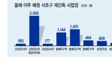 서초구 최대 8000가구…강남 집값 자극하는 재건축 이주