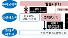 '역대 최대 과징금' 퀄컴-공정위 변론준비부터 신경전…6월 본격 다툼 예고