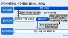 퀄컴·공정위 '1조 과징금 소송' 고지전…6월부터 본게임