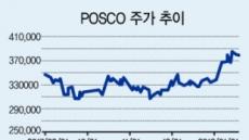 수급개선에 달리던 철강주…원료값 상승·통상압력에 브레이크