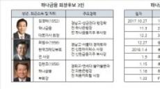 김정태 연임 유력....금융권, 지배구조 혁신 가속
