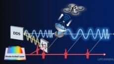 [과학]KAIST, 잡음최소화 마이크로파 주파수 합성기 개발