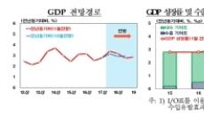 올해 중국 여행객 200만명 증가…성장률 0.2%p 효과
