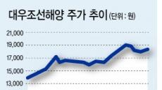 닻 올린 조선株…거침없는 항해