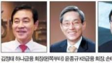 연임·3연임…금융권'성대 전성시대'