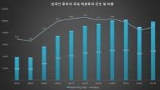 韓-美 금리역전, 채권시장도 외인 이탈 우려