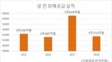 [설자금 대이동①] 한국은행, 설 전 화폐공급 5.2조원