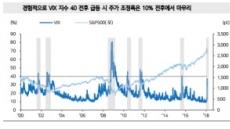 """""""안정 앞둔 금융시장…이젠 '가치주' 시대"""""""