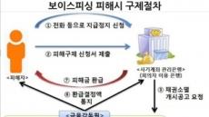 [설 연휴 금융정보④]연휴에도 보이스피싱은 쉬지 않는다…신고ㆍ상담은 1332