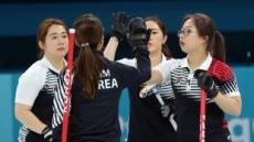 [2018 평창] 여자컬링, 한중전 승리 다짐