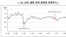 전자담배 시장 점유율 6.1%→9.1%…판매점 확대 영향