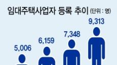 거래 막는 규제…서울 아파트 매매실종