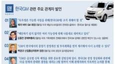 GM '꽃놀이패'…한국GM '운명의 10일'
