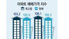 """소외된 도봉·강북구 """"10년전이 그리워"""""""
