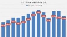 1월 상업ㆍ업무용 부동산 거래 3만건 돌파…전년比 33.4% ↑