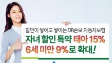 DB손보, 태아 15%·만6세 미만 9%로 자녀할인 확대