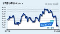 CJ헬스케어 품은 한국콜마…'제약주 날개'달고 날까