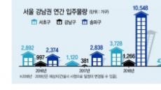 어려워진 재건축…강남 새 아파트 '몸값' 더 오른다