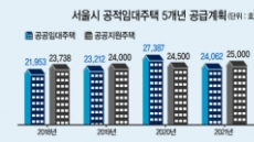 서울시, 5년간 공적임대 24만호 공급