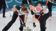 [2018 평창] 여자 컬링 결승전, 4엔드 종료 한국 1-3뒤져