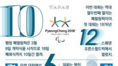 [TAPAS]숫자로 보는 패럴림픽…메달 앞면 '수평 무늬'가 의미하는 것은?