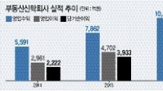MB가 민영화'부동산 신탁사'작년에도 5061억 떼돈 벌었다