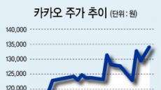 카카오뱅크 뜨니…카카오도 '들썩'