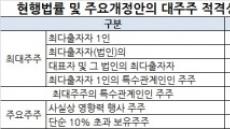 [금융사 지배구조 선진화①]대주주 적격성 심사범위 확대, 주식처분까지 가능