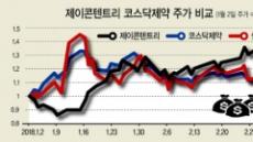 연초이후 30% 꾸준한 상승…바이오株보다 나은 '제이콘텐트리'