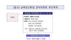 남북정상회담, '포괄적 비핵화' 확인에 그치나