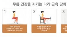 """[관절, 봄에 더 아프다 ①] 봄 운동, 준비운동 소홀땐 """"아이고 내 무릎~"""""""