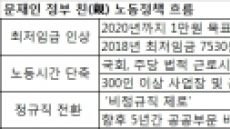 """""""한국 기업환경 매력 없다""""…외국 기업 '코리아 엑소더스'"""