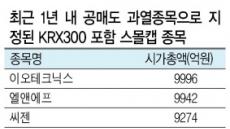 '공매도 위축' 나비효과…ETF가 비싸진다?
