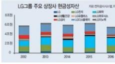 "LG그룹 ""미래항해 공격적 행보"" M&A 빅픽처"