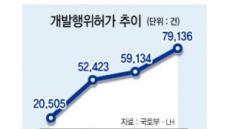 MB·朴정부때 토지용도변경 급증 농지·산지 크게 감소 난개발 우려