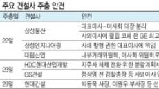 檢총장·금융위원장 출신 거물급 이사회 진출…건설사 주총 눈길