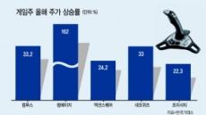 """신작효과 탄력받은 게임株 """"더 간다"""""""