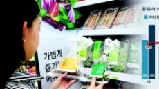 """[나홀로족 증가가 바꾼 소비트렌드] """"딱 먹을만큼만""""…조각과일·한끼채소 '대세상품' 자리매김"""
