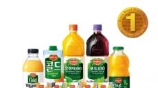 롯데칠성 델몬트주스, 한국산업의 브랜드파워 20년 연속 1위