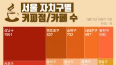 [TAPAS] 카페 사장을 꿈꾸세요? 숫자로 보는 '커피 서울'