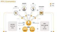 """엠블, 백서 공개… """"블록체인 활용해 통합 모빌리티 생태계 구축"""""""