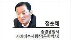[경제광장-정순채 중랑경찰서 사이버수사팀장(공학박사)]'가짜뉴스'로부터 사회 신뢰도 회복을