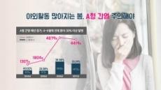 [김태열 기자의 생생건강] '꽃피는 봄과 함께 A형 간염 바이러스도 활개친다'
