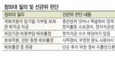후임 금감원장 '개혁·전문성·민간출신' 가닥